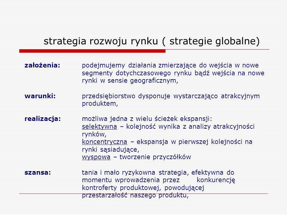 strategia rozwoju rynku ( strategie globalne) założenia: podejmujemy działania zmierzające do wejścia w nowe segmenty dotychczasowego rynku bądź wejśc