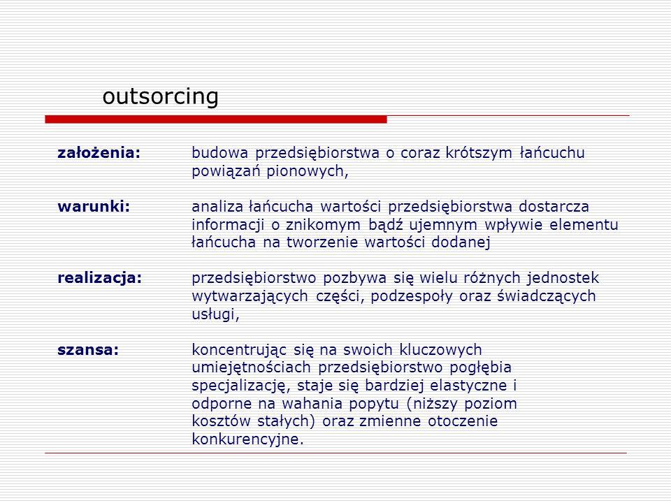 outsorcing założenia: budowa przedsiębiorstwa o coraz krótszym łańcuchu powiązań pionowych, warunki: analiza łańcucha wartości przedsiębiorstwa dostar