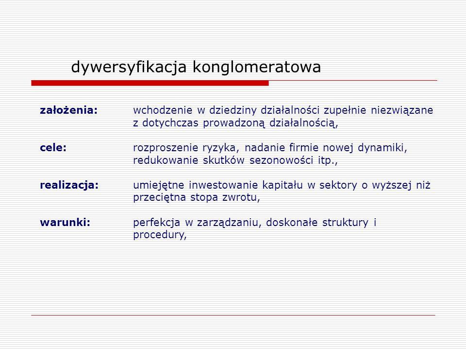 dywersyfikacja konglomeratowa założenia:wchodzenie w dziedziny działalności zupełnie niezwiązane z dotychczas prowadzoną działalnością, cele:rozprosze