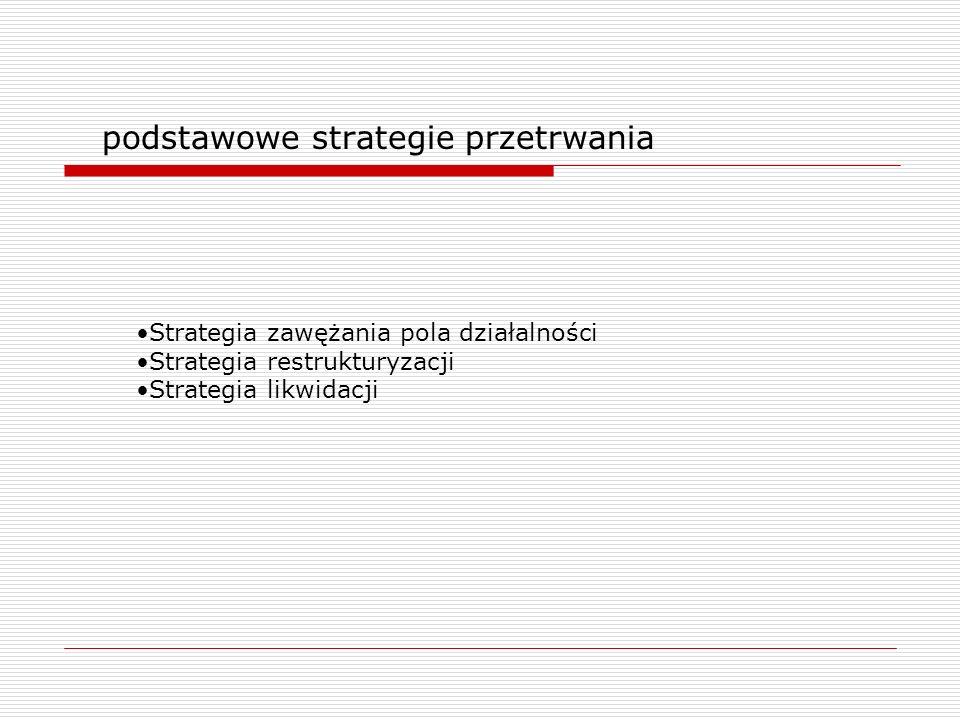 podstawowe strategie przetrwania Strategia zawężania pola działalności Strategia restrukturyzacji Strategia likwidacji