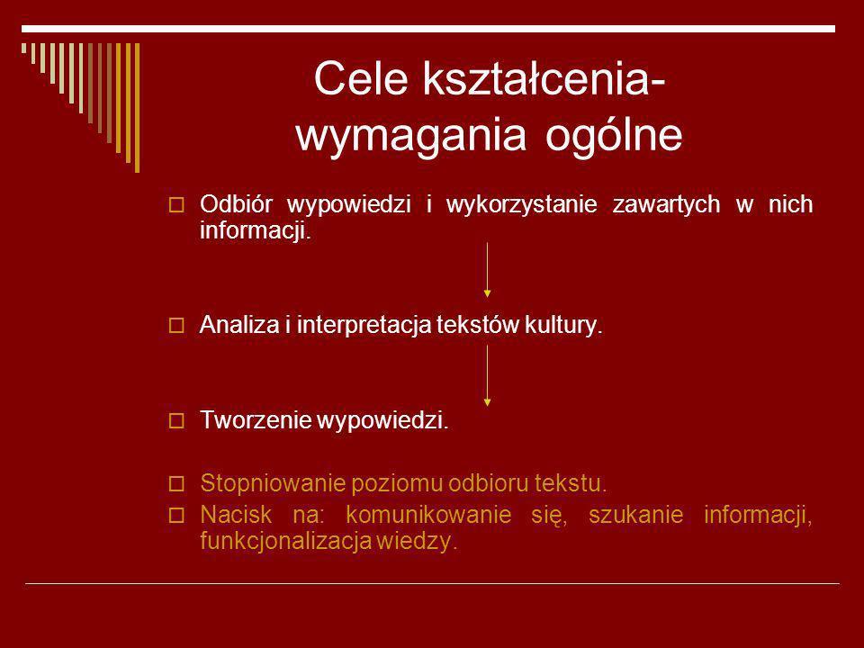 Cele kształcenia- wymagania ogólne Odbiór wypowiedzi i wykorzystanie zawartych w nich informacji. Analiza i interpretacja tekstów kultury. Tworzenie w