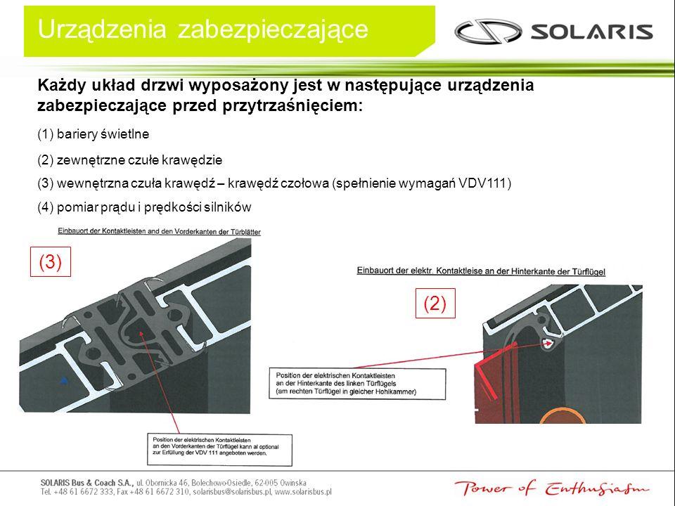 Urządzenia zabezpieczające Każdy układ drzwi wyposażony jest w następujące urządzenia zabezpieczające przed przytrzaśnięciem: (1) bariery świetlne (2) zewnętrzne czułe krawędzie (3) wewnętrzna czuła krawędź – krawędź czołowa (spełnienie wymagań VDV111) (4) pomiar prądu i prędkości silników (2) (3)