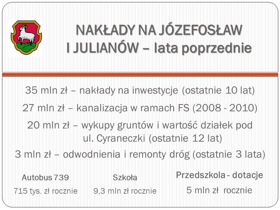 INWESTYCJE W NAJBLIŻSZYM CZASIE Rozbudowa szkoły – 11,5 mln zł ul.