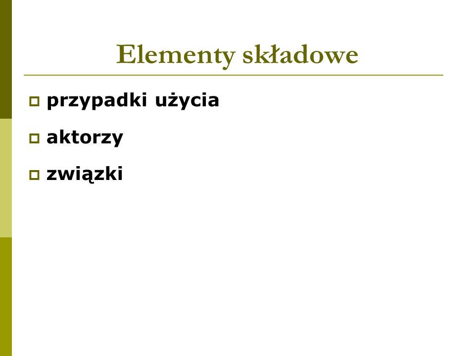 Elementy składowe przypadki użycia aktorzy związki
