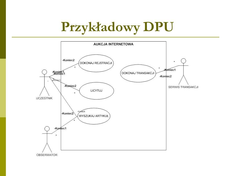 Przykładowy DPU