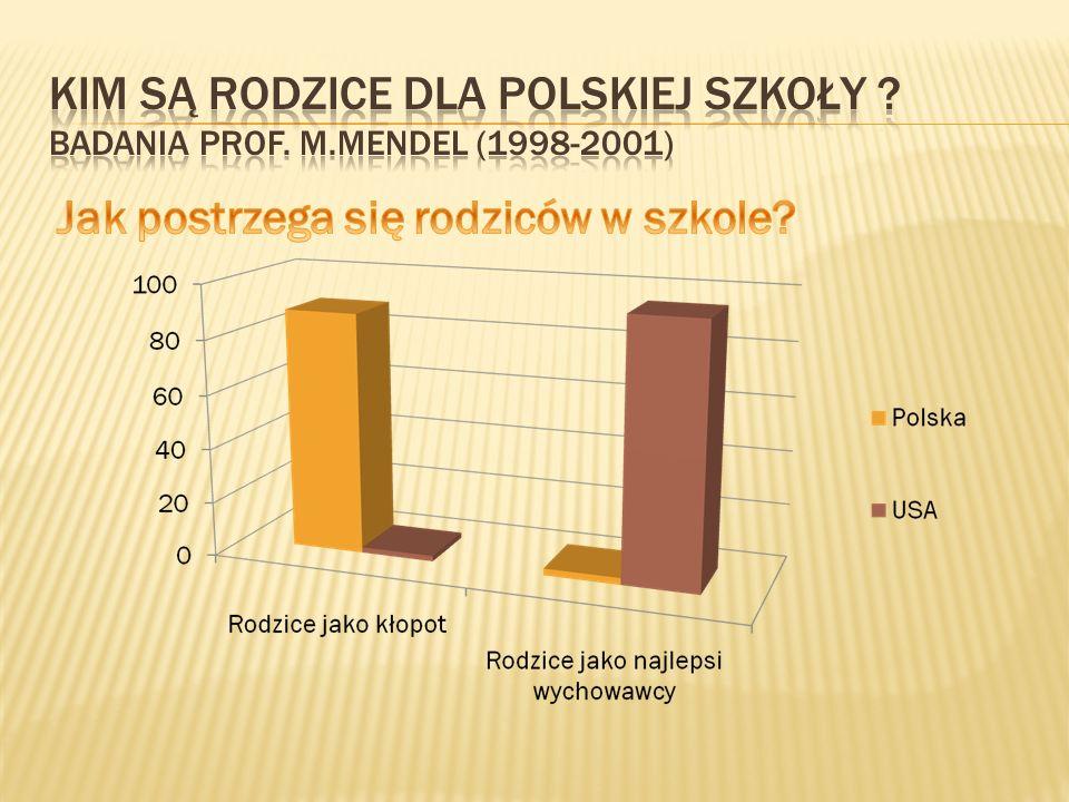Partnerstwo rodziny, szkoły lokalnej wspólnoty wg badanych: Amerykanie: Oczywiste, zrozumiałe Polacy: Bardzo interesujące ale nieznane zagadnienie!