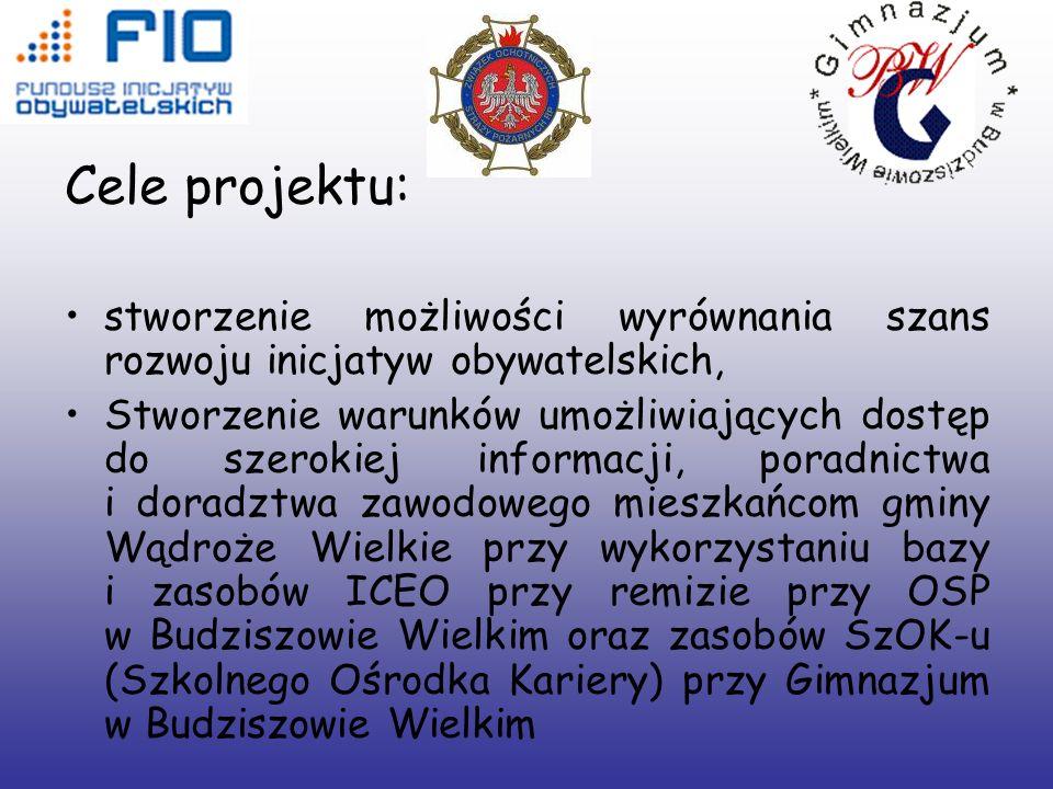 Cele projektu: stworzenie możliwości wyrównania szans rozwoju inicjatyw obywatelskich, Stworzenie warunków umożliwiających dostęp do szerokiej informacji, poradnictwa i doradztwa zawodowego mieszkańcom gminy Wądroże Wielkie przy wykorzystaniu bazy i zasobów ICEO przy remizie przy OSP w Budziszowie Wielkim oraz zasobów SzOK-u (Szkolnego Ośrodka Kariery) przy Gimnazjum w Budziszowie Wielkim