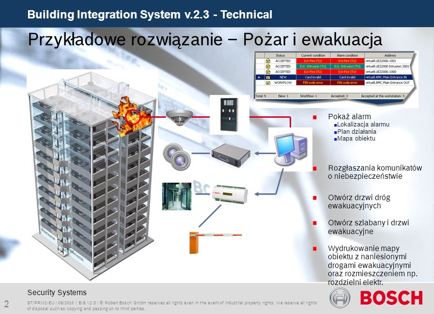 Building Integration System v.2.3 - Technical 2 ST/PRM2-EU | 06/2010 | BIS V2.3 | © Robert Bosch GmbH reserves all rights even in the event of industr