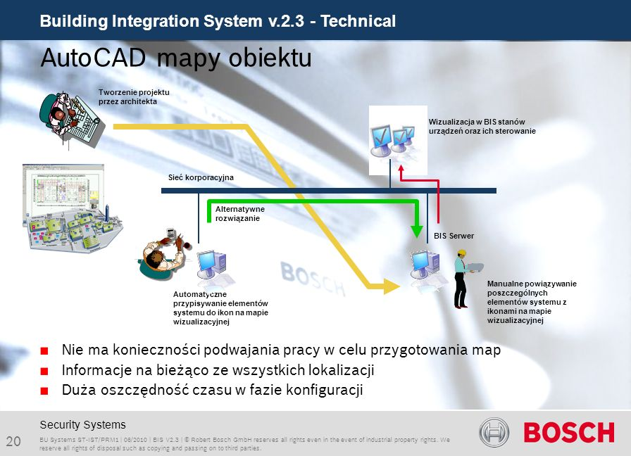 Building Integration System v.2.3 - Technical 20 BU Systems ST-IST/PRM1 | 06/2010 | BIS V2.3 | © Robert Bosch GmbH reserves all rights even in the eve