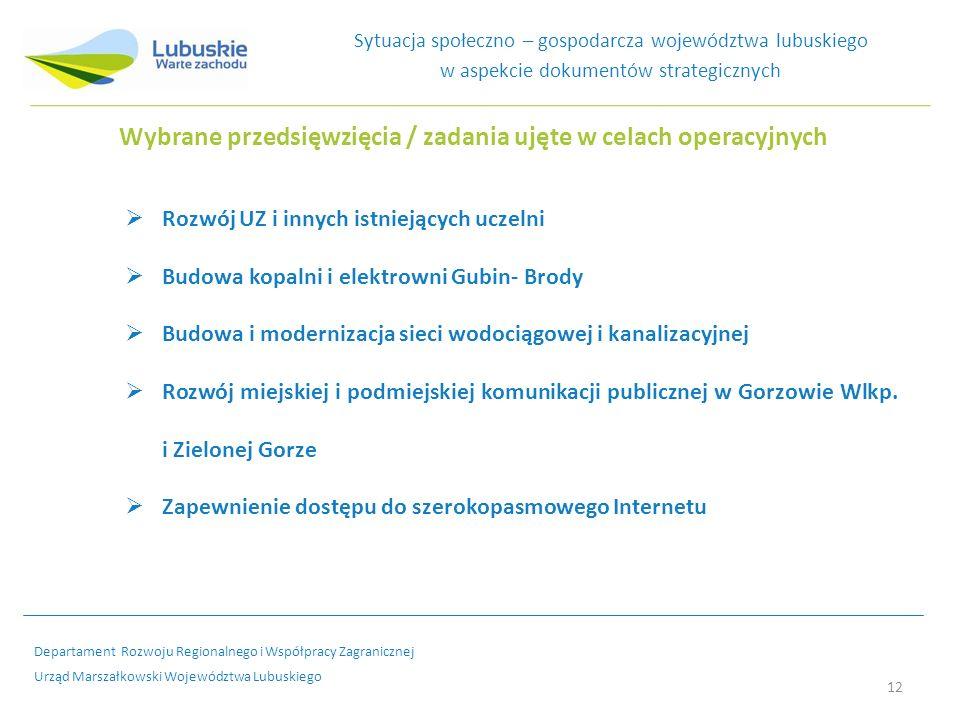 Wybrane przedsięwzięcia / zadania ujęte w celach operacyjnych Rozwój UZ i innych istniejących uczelni Budowa kopalni i elektrowni Gubin- Brody Budowa