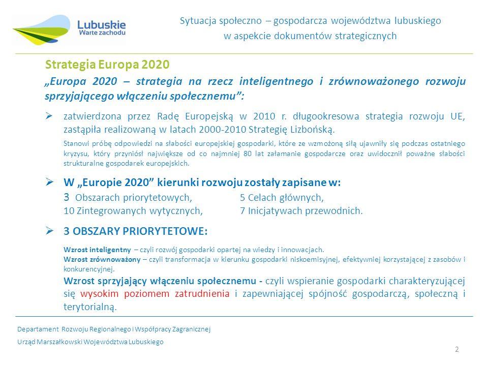 2 Strategia Europa 2020 Europa 2020 – strategia na rzecz inteligentnego i zrównoważonego rozwoju sprzyjającego włączeniu społecznemu: zatwierdzona prz