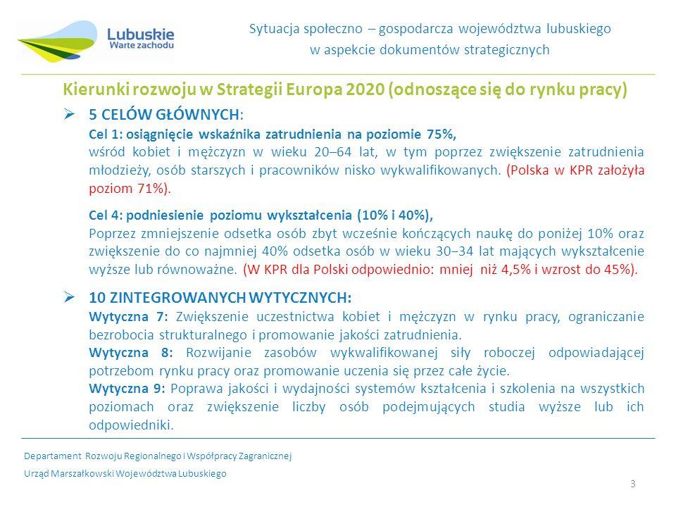 3 Kierunki rozwoju w Strategii Europa 2020 (odnoszące się do rynku pracy) 5 CELÓW GŁÓWNYCH: Cel 1: osiągnięcie wskaźnika zatrudnienia na poziomie 75%, wśród kobiet i mężczyzn w wieku 20–64 lat, w tym poprzez zwiększenie zatrudnienia młodzieży, osób starszych i pracowników nisko wykwalifikowanych.