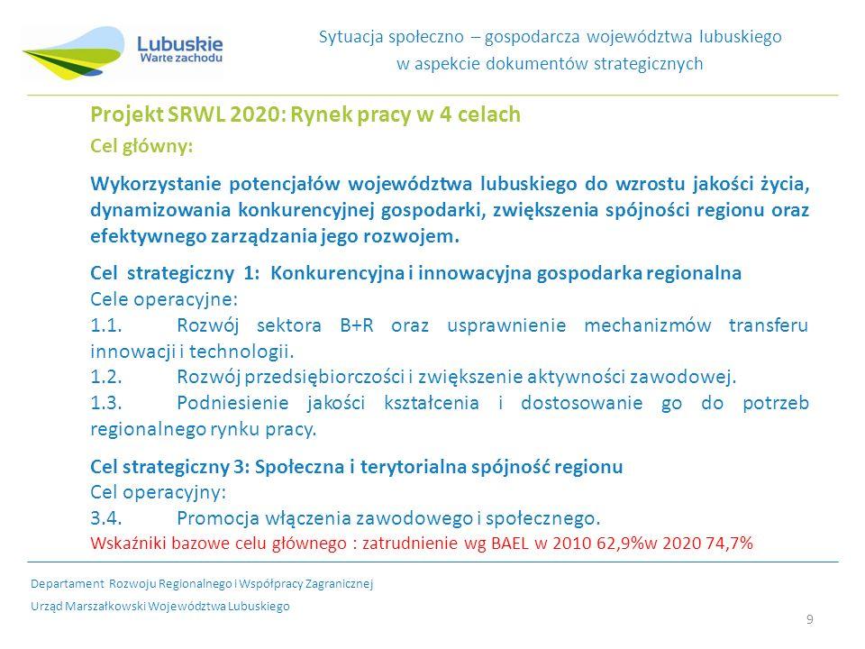 Projekt SRWL 2020: Rynek pracy w 4 celach Cel główny: Wykorzystanie potencjałów województwa lubuskiego do wzrostu jakości życia, dynamizowania konkurencyjnej gospodarki, zwiększenia spójności regionu oraz efektywnego zarządzania jego rozwojem.