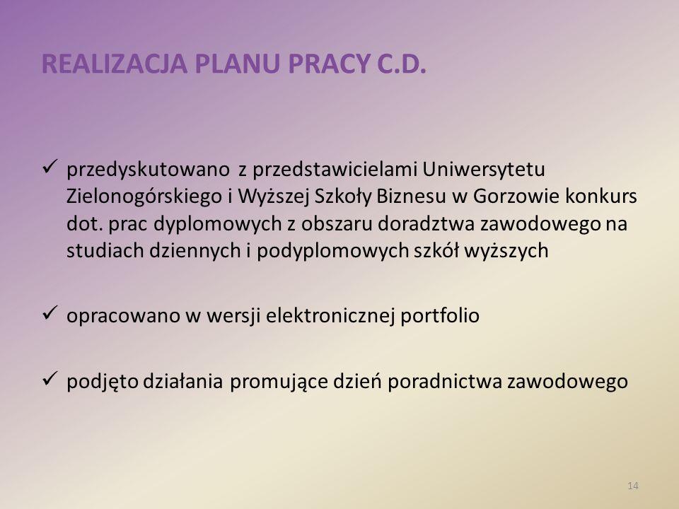 REALIZACJA PLANU PRACY C.D. przedyskutowano z przedstawicielami Uniwersytetu Zielonogórskiego i Wyższej Szkoły Biznesu w Gorzowie konkurs dot. prac dy