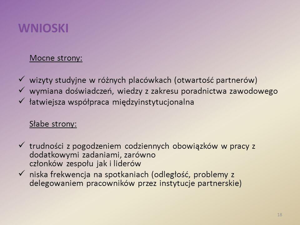 WNIOSKI Mocne strony: wizyty studyjne w różnych placówkach (otwartość partnerów) wymiana doświadczeń, wiedzy z zakresu poradnictwa zawodowego łatwiejs