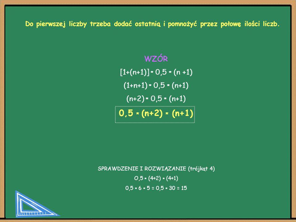WZÓR [1+(n+1)] * 0,5 * (n +1) (1+n+1) * 0,5 * (n+1) (n+2) * 0,5 * (n+1) 0,5 * (n+2) * (n+1) SPRAWDZENIE I ROZWIĄZANIE (trójkąt 4) O,5 * (4+2) * (4+1) 0,5 * 6 * 5 = 0,5 * 30 = 15 Do pierwszej liczby trzeba dodać ostatnią i pomnożyć przez połowę ilości liczb.