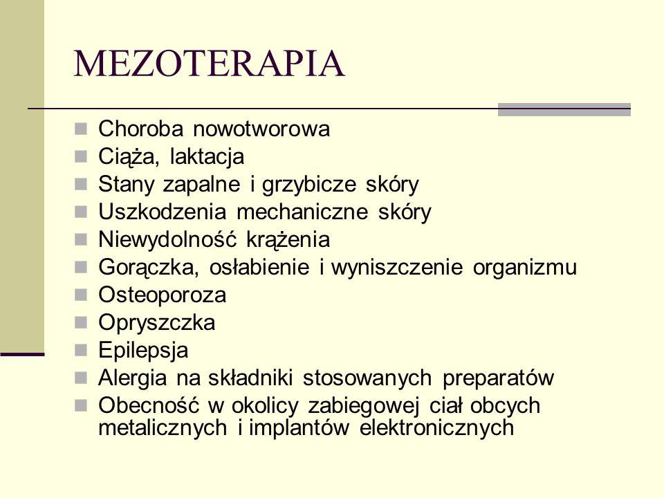 MEZOTERAPIA Choroba nowotworowa Ciąża, laktacja Stany zapalne i grzybicze skóry Uszkodzenia mechaniczne skóry Niewydolność krążenia Gorączka, osłabien