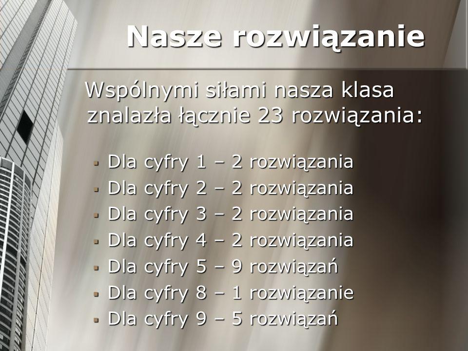 Nasze rozwiązanie Wspólnymi siłami nasza klasa znalazła łącznie 23 rozwiązania: Wspólnymi siłami nasza klasa znalazła łącznie 23 rozwiązania: Dla cyfr