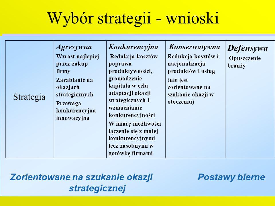 18 Wybór strategii - wnioski Zorientowane na szukanie okazji Postawy bierne strategicznej Strategia Agresywna Wzrost najlepiej przez zakup firmy Zarab