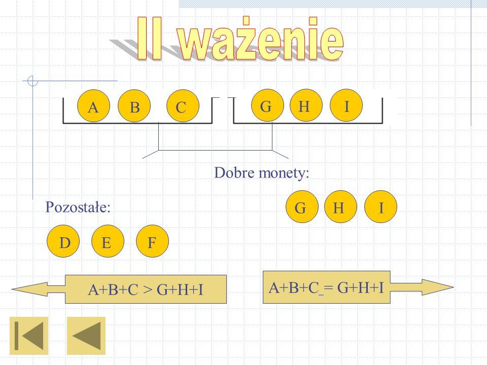 Dobre monety: A+B+C = G+H+I A+B+C > G+H+I ABC IHGIHG DEF Pozostałe: