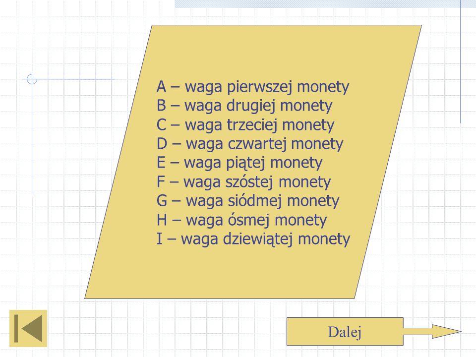A – waga pierwszej monety B – waga drugiej monety C – waga trzeciej monety D – waga czwartej monety E – waga piątej monety F – waga szóstej monety G – waga siódmej monety H – waga ósmej monety I – waga dziewiątej monety Dalej