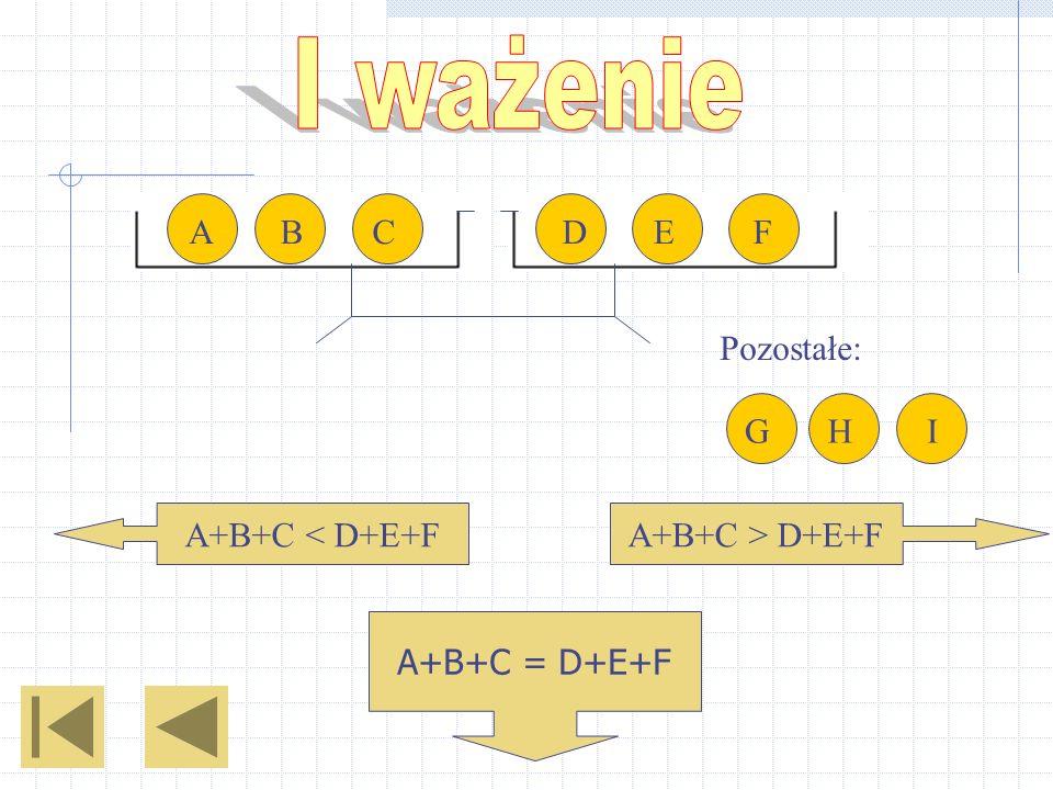 A+B+C > D+E+FA+B+C < D+E+F ABCDEF A+B+C = D+E+F Pozostałe: IHG