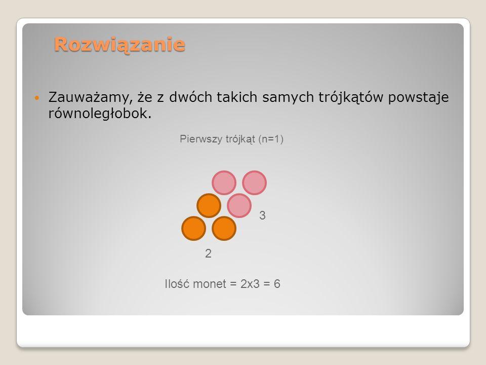 Rozwiązanie Zauważamy, że z dwóch takich samych trójkątów powstaje równoległobok. Pierwszy trójkąt (n=1) 2 3 Ilość monet = 2x3 = 6
