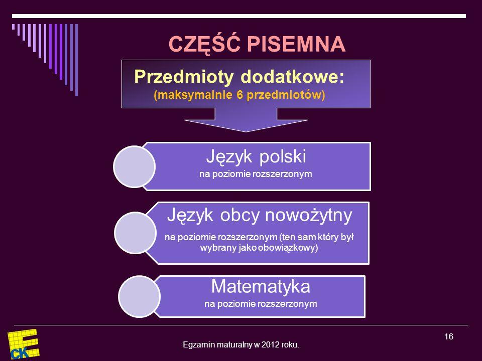 Egzamin maturalny w 2012 roku.