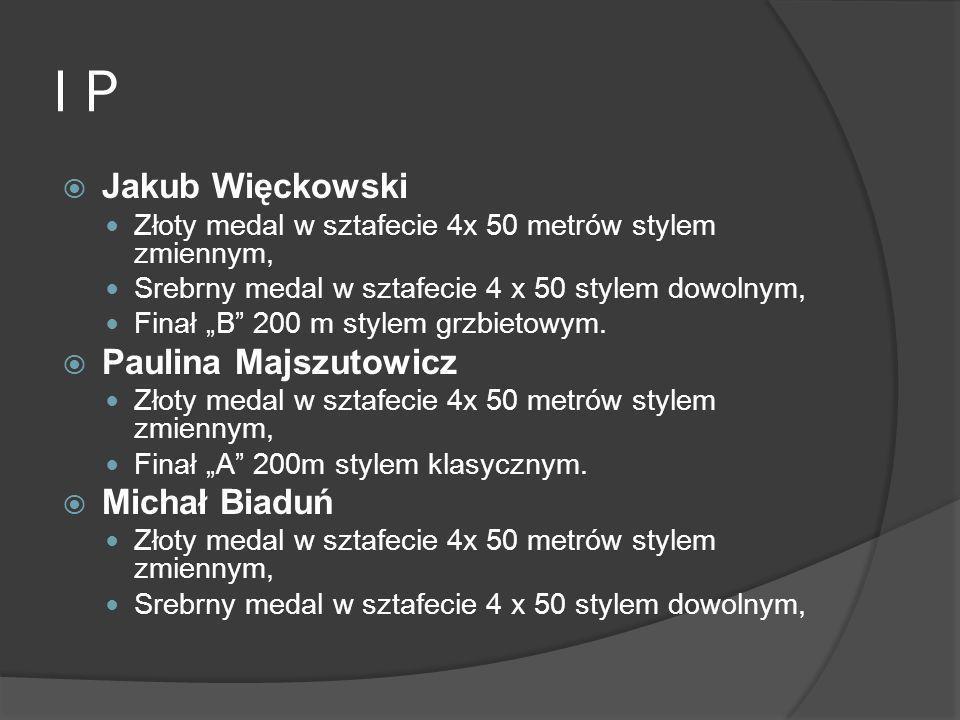 I P Jakub Więckowski Złoty medal w sztafecie 4x 50 metrów stylem zmiennym, Srebrny medal w sztafecie 4 x 50 stylem dowolnym, Finał B 200 m stylem grzb