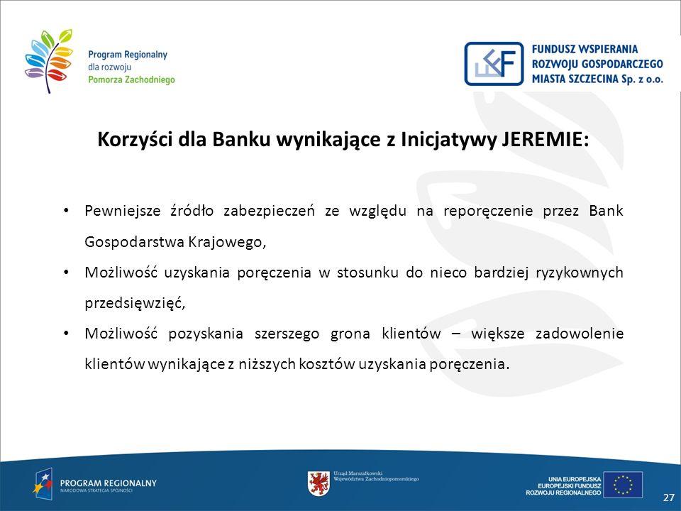 27 Korzyści dla Banku wynikające z Inicjatywy JEREMIE: Pewniejsze źródło zabezpieczeń ze względu na reporęczenie przez Bank Gospodarstwa Krajowego, Mo