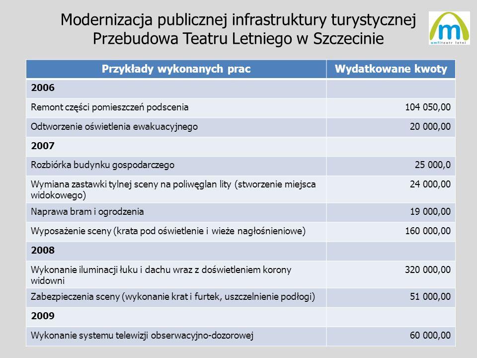 Modernizacja publicznej infrastruktury turystycznej Przebudowa Teatru Letniego w Szczecinie Przykłady wykonanych pracWydatkowane kwoty 2006 Remont czę