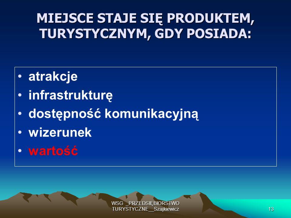 WSG _PRZEDSIĘBIORSTWO TURYSTYCZNE__Szajkiewicz13 MIEJSCE STAJE SIĘ PRODUKTEM, TURYSTYCZNYM, GDY POSIADA: atrakcje infrastrukturę dostępność komunikacy