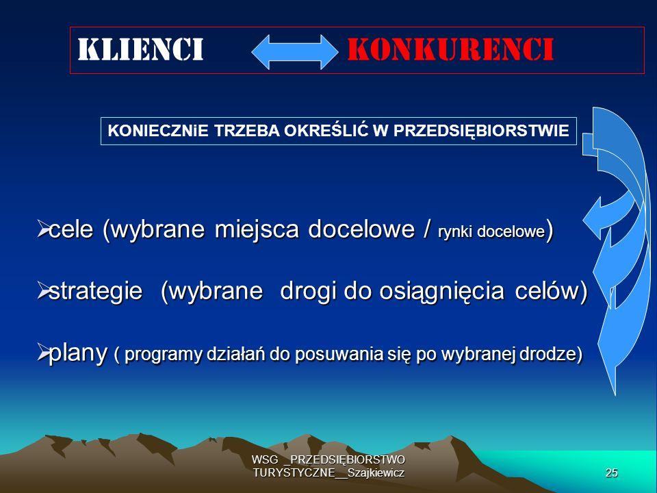 25 WSG _PRZEDSIĘBIORSTWO TURYSTYCZNE__Szajkiewicz cele (wybrane miejsca docelowe / rynki docelowe ) cele (wybrane miejsca docelowe / rynki docelowe )