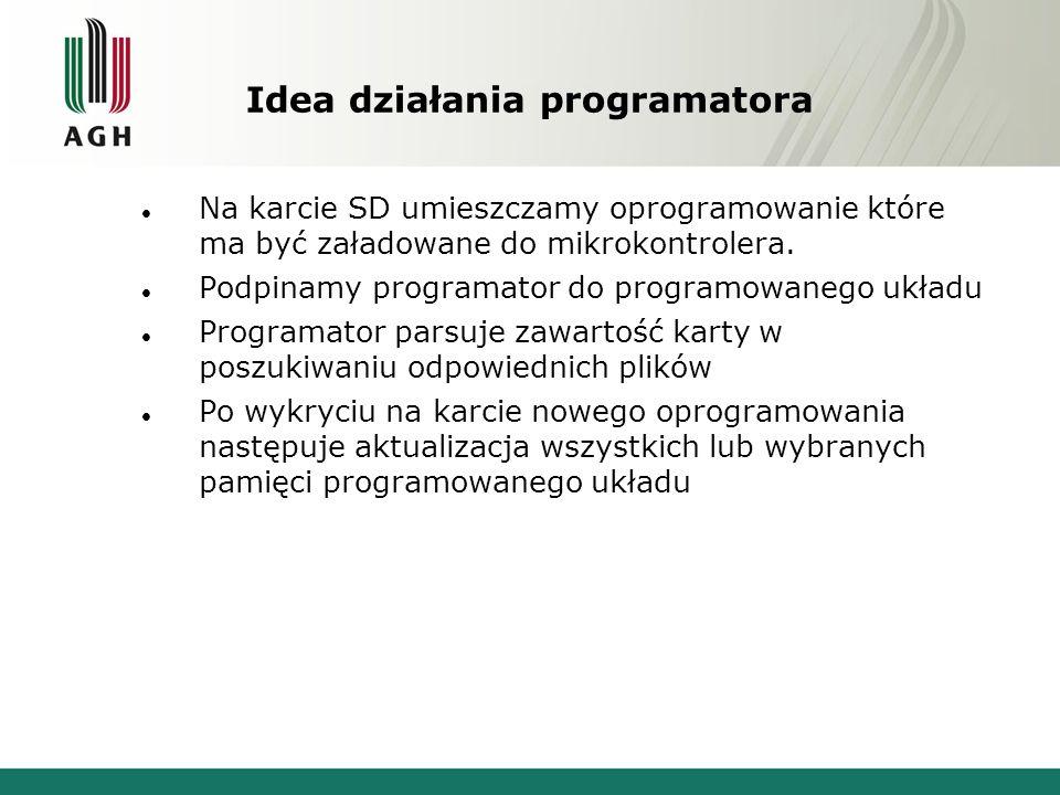 Idea działania programatora Na karcie SD umieszczamy oprogramowanie które ma być załadowane do mikrokontrolera. Podpinamy programator do programowaneg