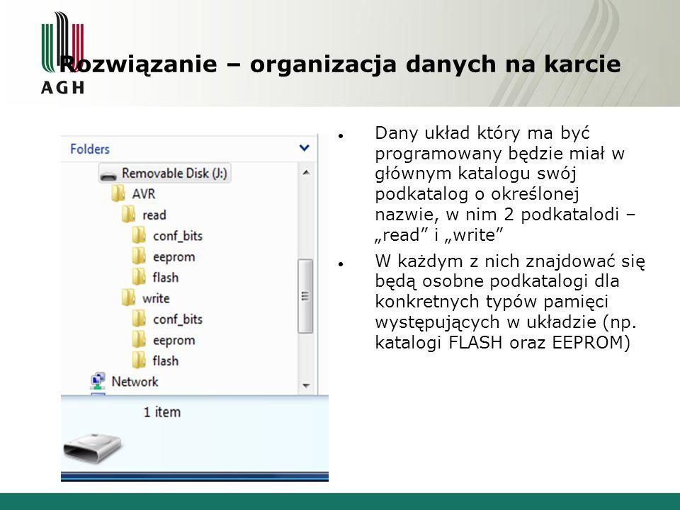 Rozwiązanie – organizacja danych na karcie W danym folderze znajdą się 2 pliki: file_name.txt – zawiera nazwę pliku, z którego ma być pobrana nowa zawartość dla dedykowanej pamięci Plik binarny wskazywany przez file_name.txt Bity konfiguracyjne będą programowane w ten sam sposób – będą zawierać swój podkatalog w którym znajdą się też pliki file_name.txt oraz dedykowany plik z zawartością.