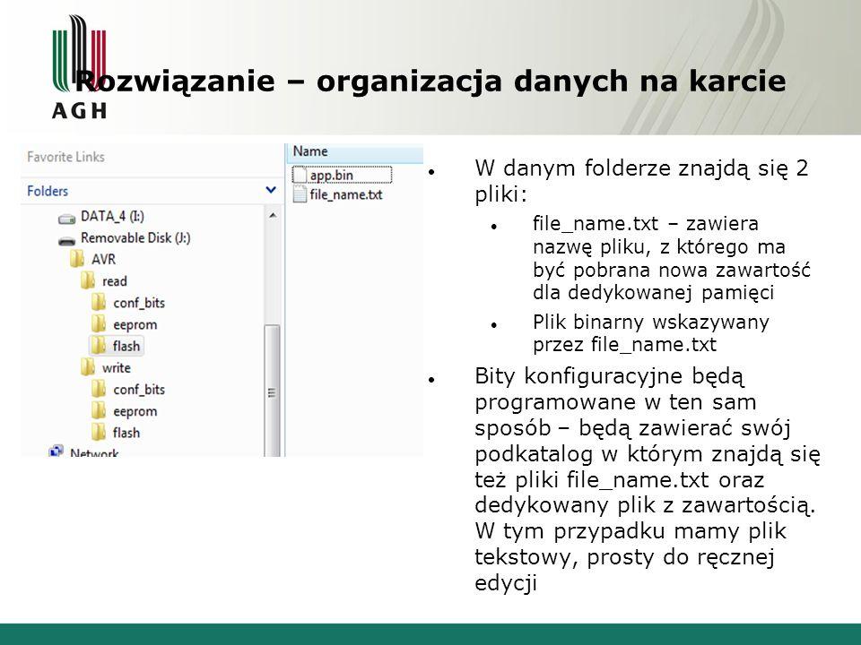 Rozwiązanie – organizacja danych na karcie W danym folderze znajdą się 2 pliki: file_name.txt – zawiera nazwę pliku, z którego ma być pobrana nowa zaw