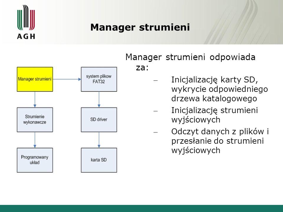 Manager strumieni odpowiada za: – Inicjalizację karty SD, wykrycie odpowiedniego drzewa katalogowego – Inicjalizację strumieni wyjściowych – Odczyt da