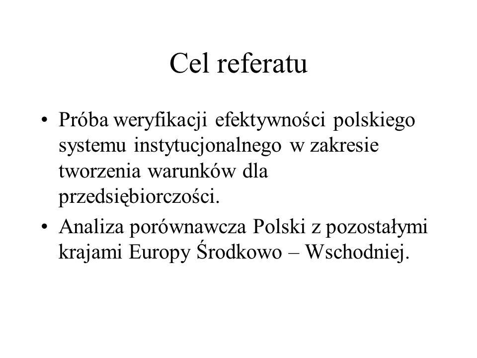 Cel referatu Próba weryfikacji efektywności polskiego systemu instytucjonalnego w zakresie tworzenia warunków dla przedsiębiorczości. Analiza porównaw