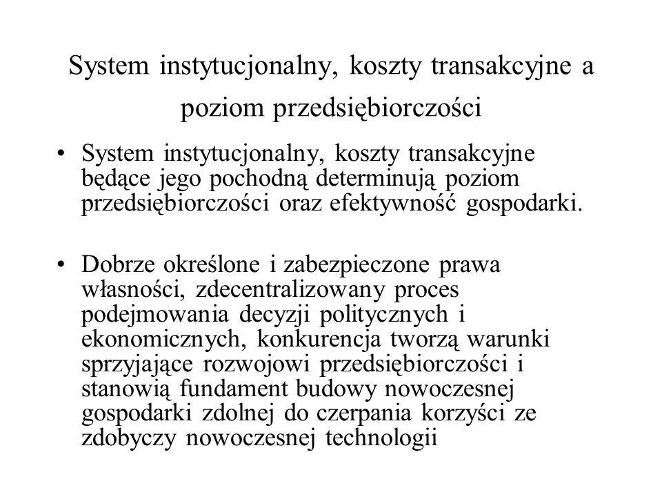 System instytucjonalny, koszty transakcyjne a poziom przedsiębiorczości System instytucjonalny, koszty transakcyjne będące jego pochodną determinują p