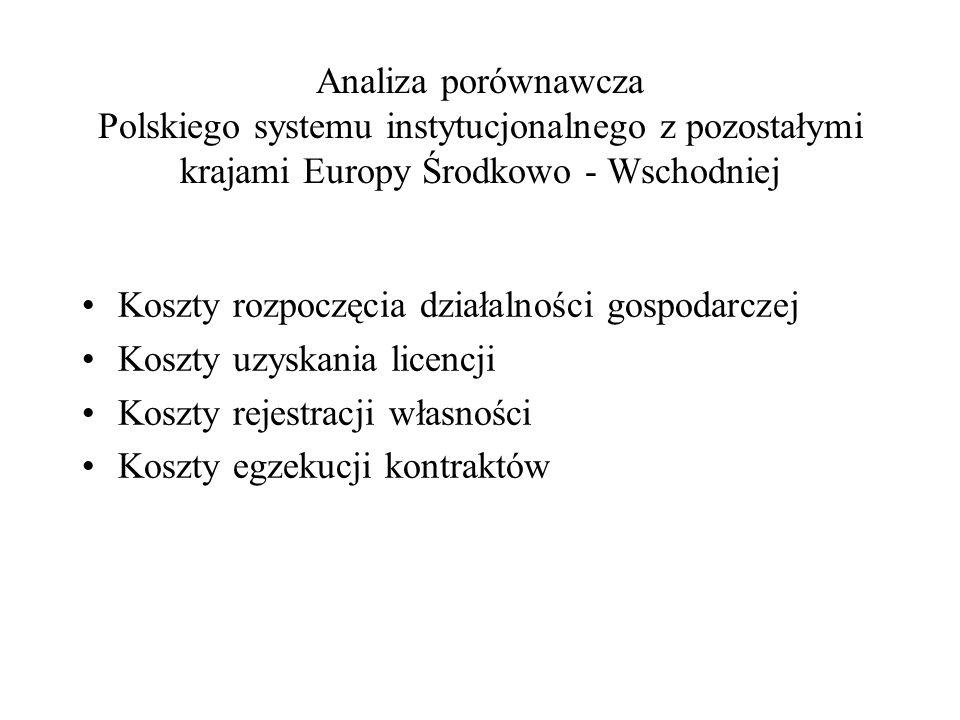 Analiza porównawcza Polskiego systemu instytucjonalnego z pozostałymi krajami Europy Środkowo - Wschodniej Koszty rozpoczęcia działalności gospodarcze