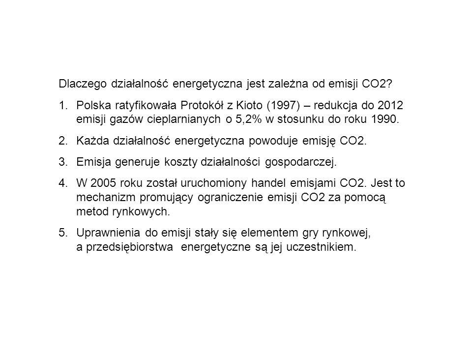 Dlaczego działalność energetyczna jest zależna od emisji CO2? 1.Polska ratyfikowała Protokół z Kioto (1997) – redukcja do 2012 emisji gazów cieplarnia