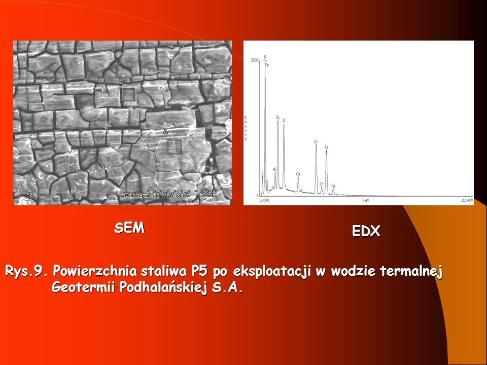 SEM EDX Rys.9. Powierzchnia staliwa P5 po eksploatacji w wodzie termalnej Geotermii Podhalańskiej S.A. Geotermii Podhalańskiej S.A.
