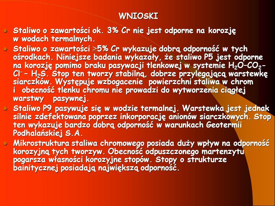 1.W.Górecki, et. al.. C.P.B.R. 5.2. Ciepłownictwo i systemy ciepłownicze.