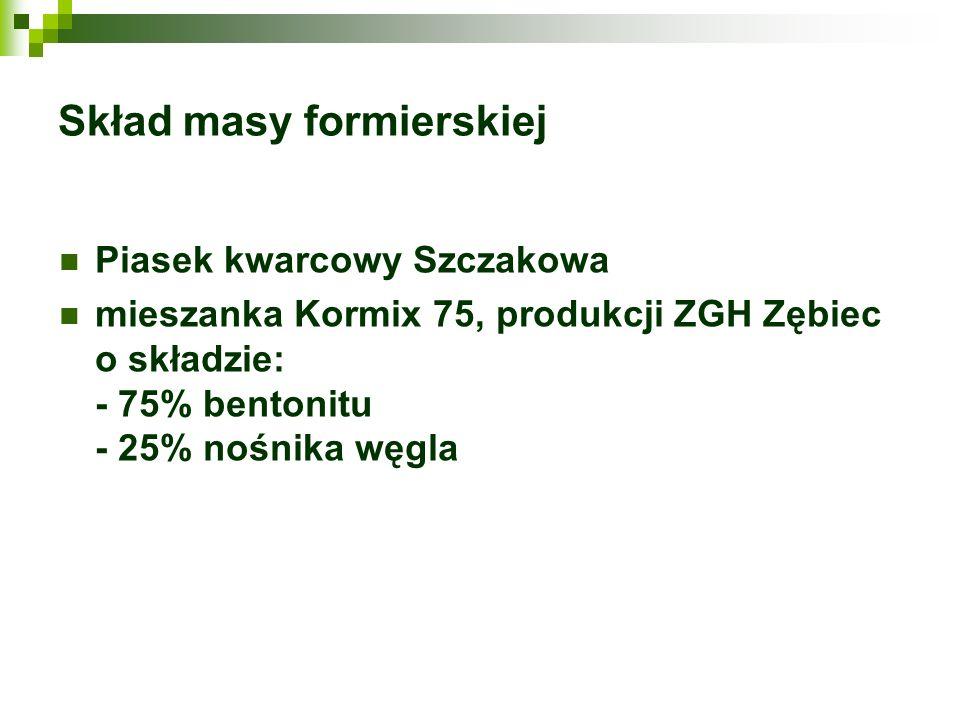 Skład masy formierskiej Piasek kwarcowy Szczakowa mieszanka Kormix 75, produkcji ZGH Zębiec o składzie: - 75% bentonitu - 25% nośnika węgla
