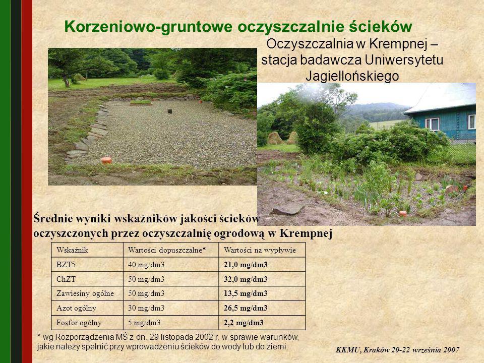 Korzeniowo-gruntowe oczyszczalnie ścieków Oczyszczalnia w Krempnej – stacja badawcza Uniwersytetu Jagiellońskiego Średnie wyniki wskaźników jakości śc