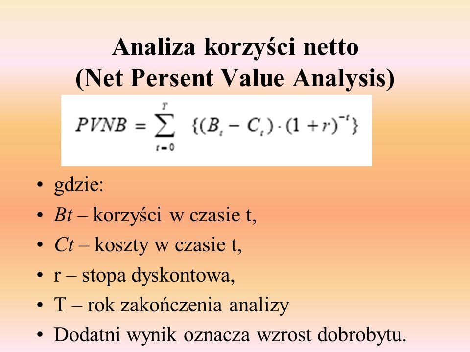 Analiza korzyści netto (Net Persent Value Analysis) gdzie: Bt – korzyści w czasie t, Ct – koszty w czasie t, r – stopa dyskontowa, T – rok zakończenia