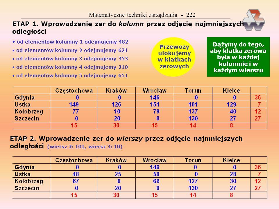 Matematyczne techniki zarządzania - 221 C 4. ROZWIĄZANIE OPTYMALNE NIE ULEGNIE ZMIANIE, JEŚLI NA MACIERZY ODLEGŁOŚCI C WYKONAMY: mnożenie (dzielenie)