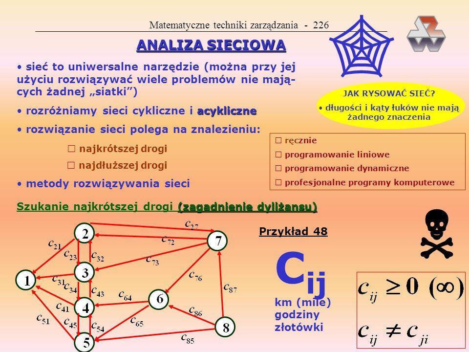 Matematyczne techniki zarządzania - 225 Klasyczne zagadnienie transportowe ma wiele wersji i zastosowań, często do zadań nie mających nic wspólnego z