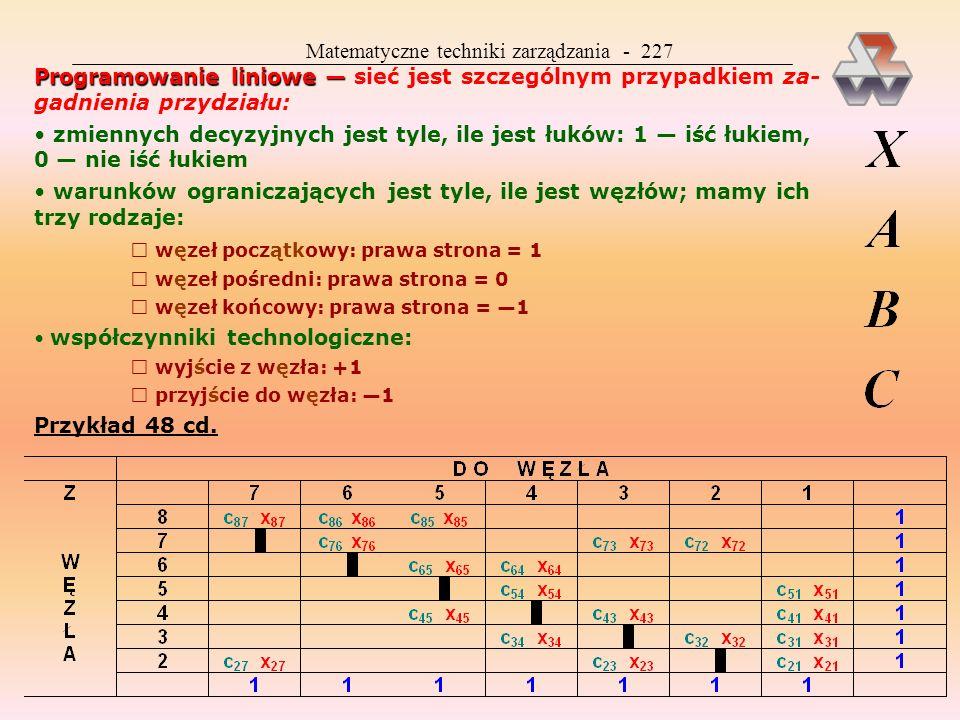 Matematyczne techniki zarządzania - 226 ANALIZA SIECIOWA JAK RYSOWAĆ SIEĆ? długości i kąty łuków nie mają żadnego znaczenia sieć to uniwersalne narzęd