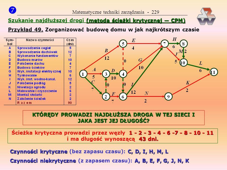 Matematyczne techniki zarządzania - 228 Model decyzyjny Z tych danych możne ułożyć klasyczną tabelkę progra- mowania liniowego dualnego Model ten możn